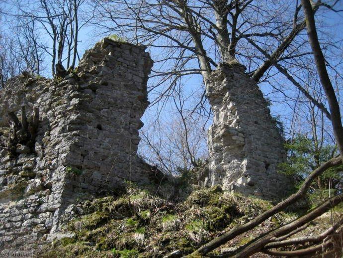Le château de Divja Loka